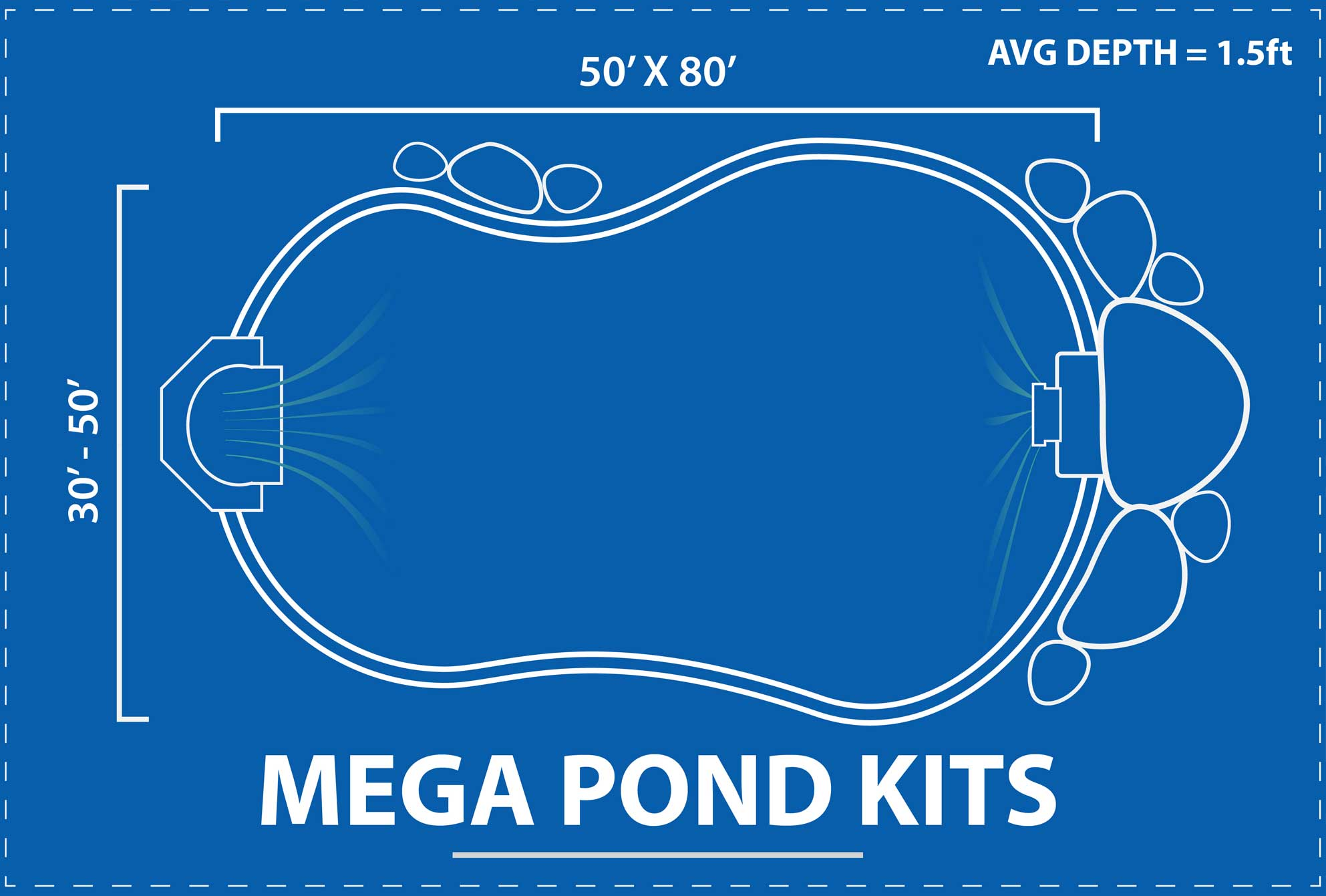 Mega Pond Kits