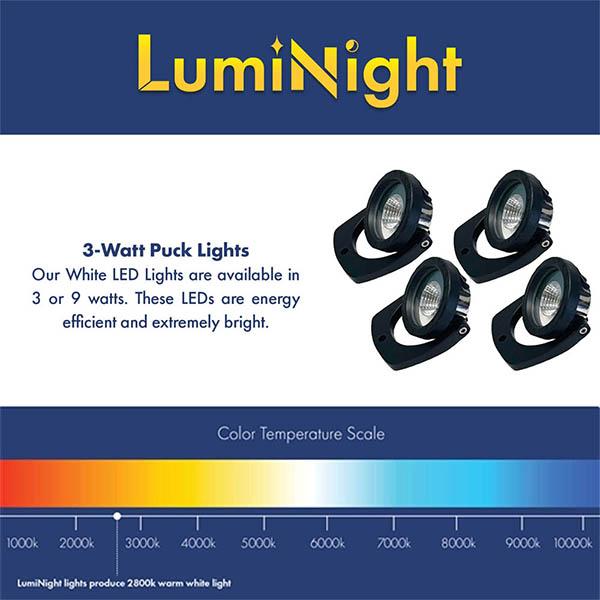 3 Watt White Lights