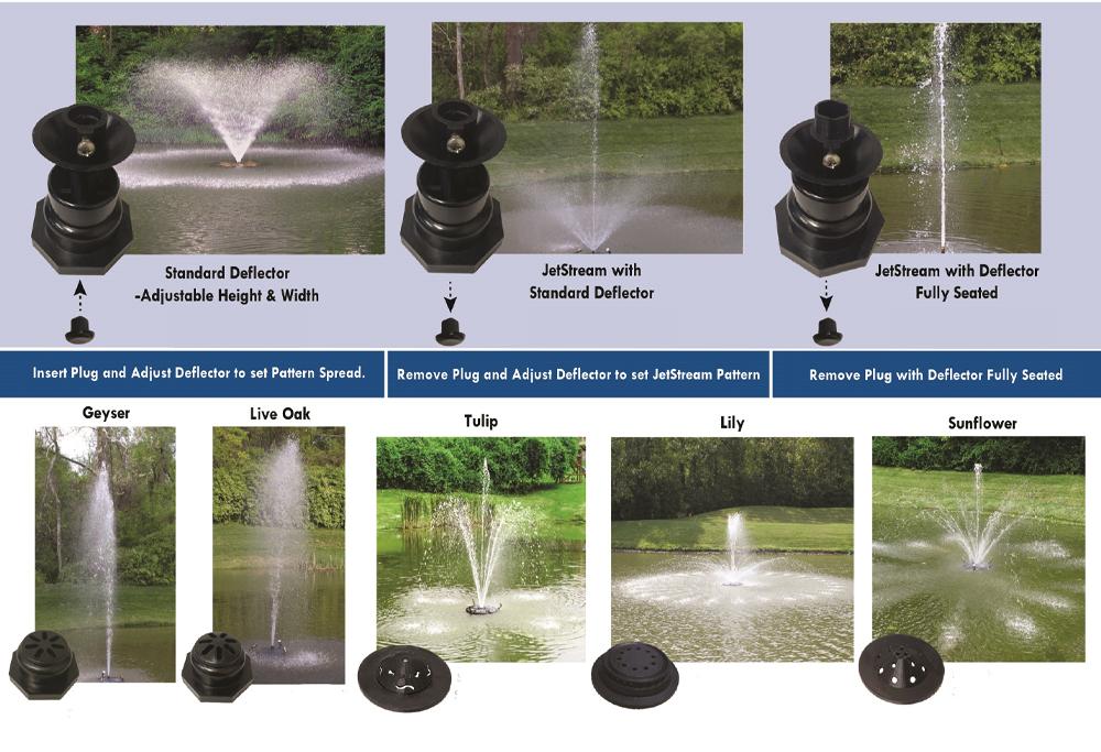 Fountain Nozzle Graphic