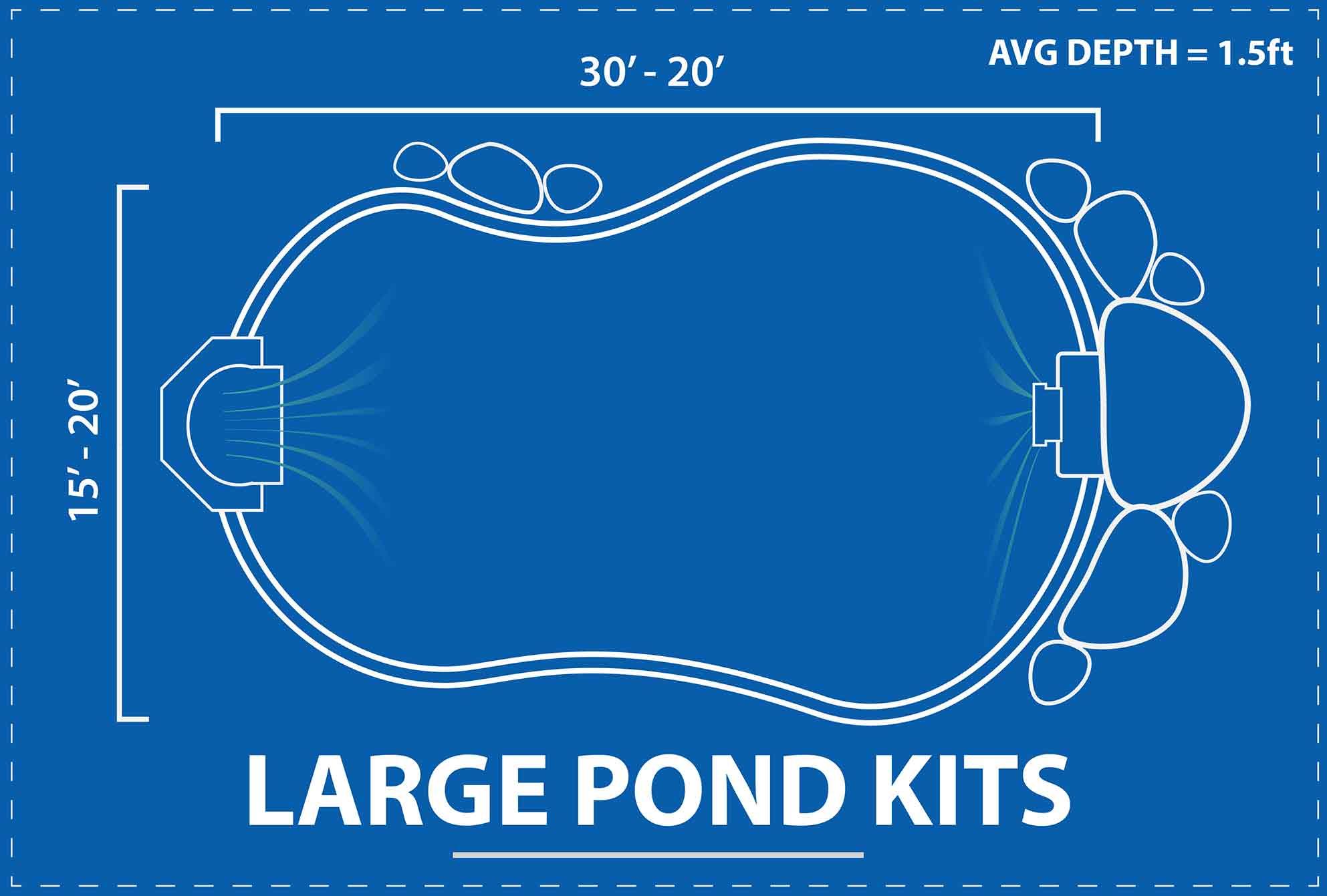 Large Pond Kits